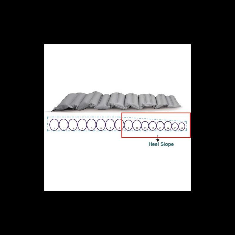 Colchón de aire antiescaras Domus S