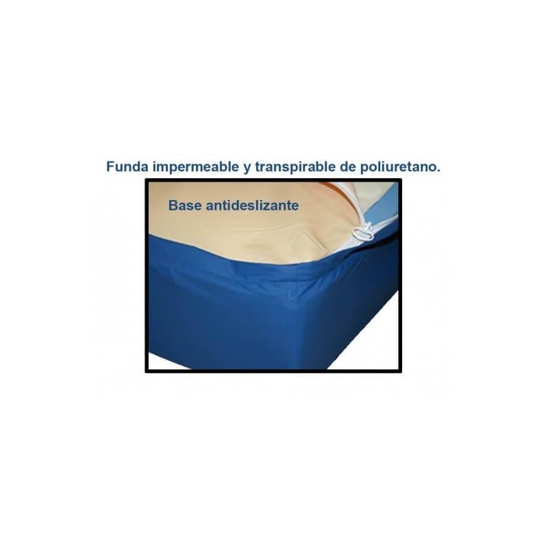 Colchón de poliuretano 'Polyplot'