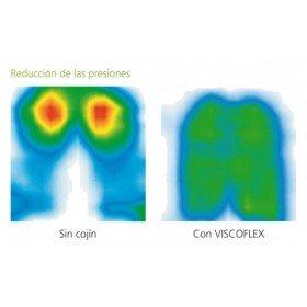Cojín anatómico SYSTAM 'Viscoflex' - Ayudas dinámicas