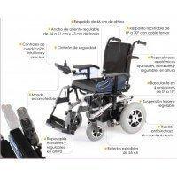 Silla de ruedas eléctrica R220 - Ayudas dinámicas
