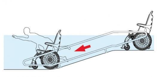 Silla acuatica para piscinas width=