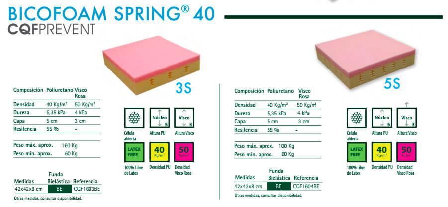 cojin bicofoam spring 3s y 5s