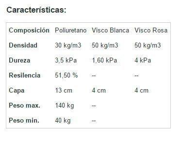 Caracteristicas colchon antiescaras viscoelastico t30bh