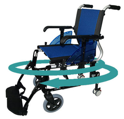 silla-ruedas-forta-line-giro